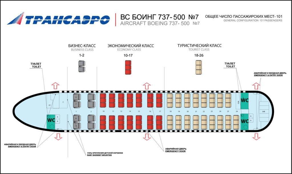 Боинг-737-500 авиакомпании Трансаэро