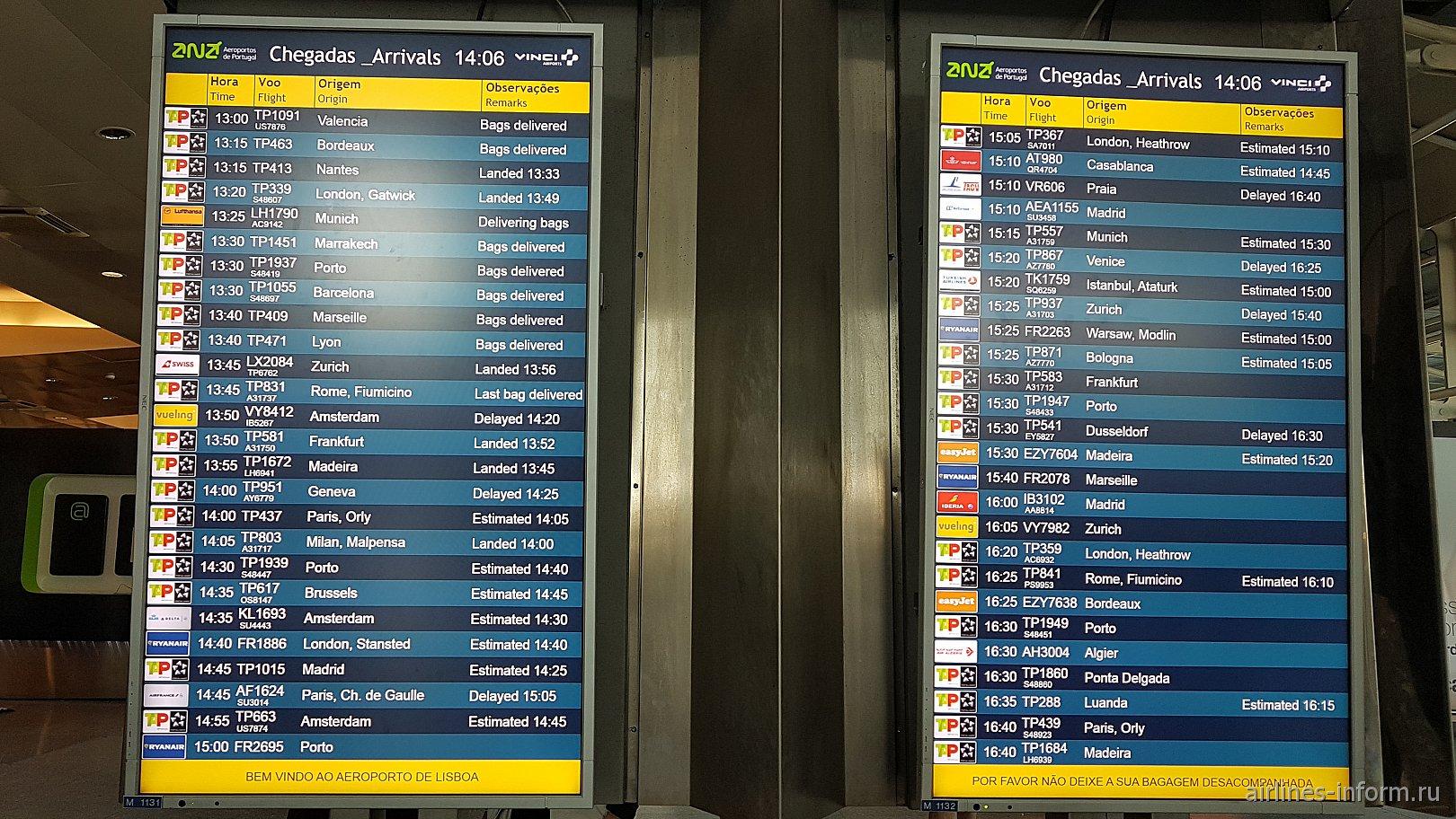 Онлайн табло аэропорта ататюрк