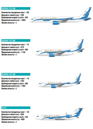 SCAT airline fleet