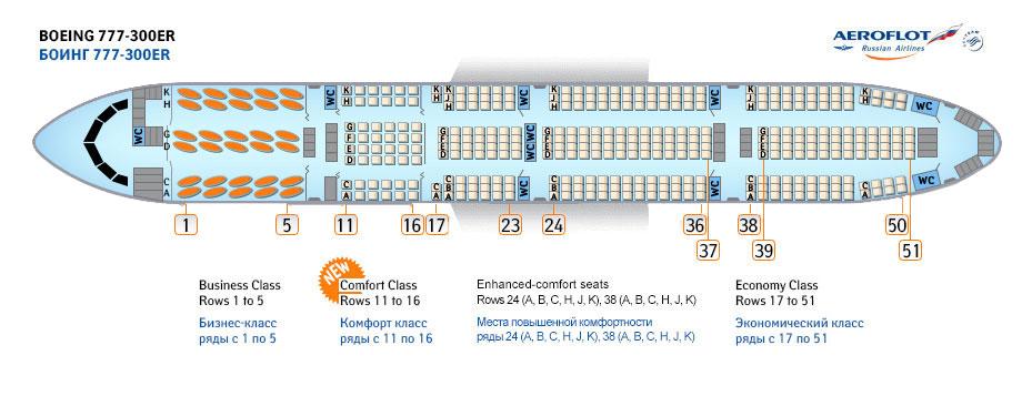 Компоновка салона самолета Боинг-777-300 Аэрофлота