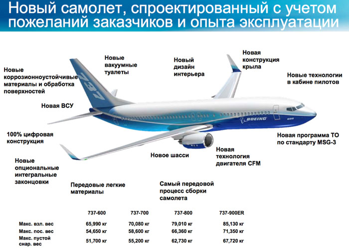 Boeing 737-800NG
