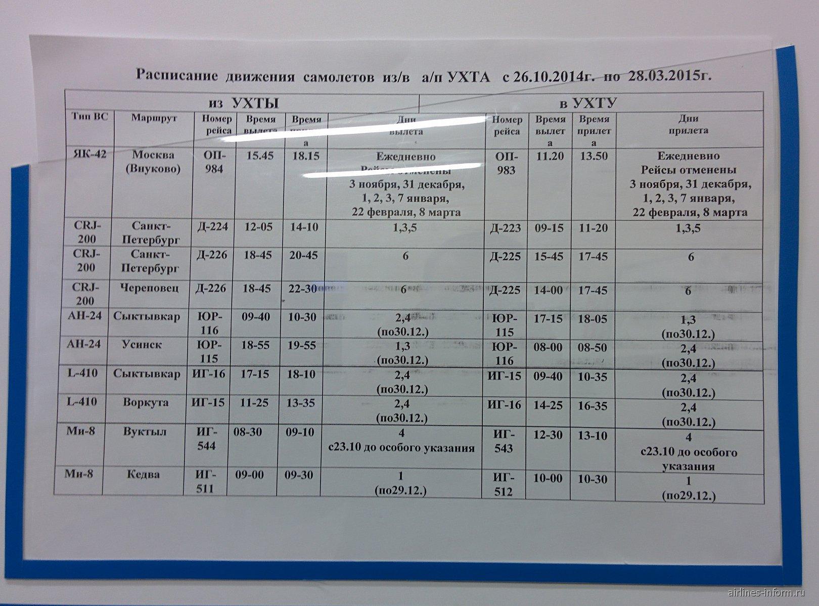 Расписание аэропорта Ухта