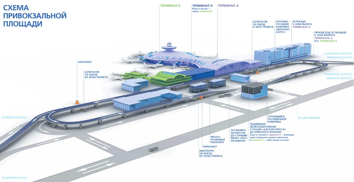 Схема аэропорта Внуково