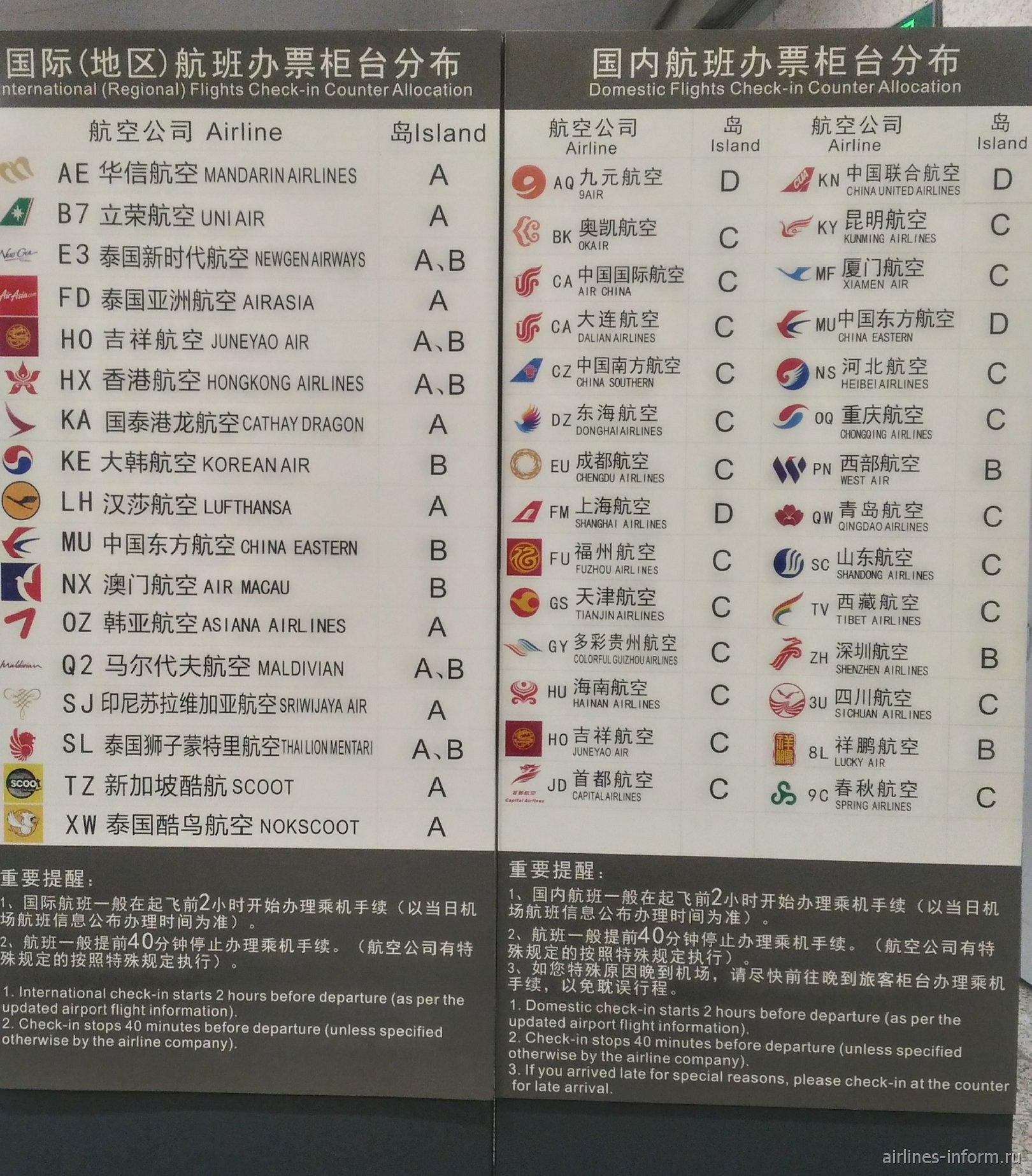 Список авиакомпаний, выполняющих рейсы из аэропорта Нанкина