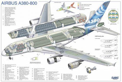 Airbus A380 Cutaway Drawing